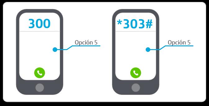 907ba3ed2c0 También puedes consultar tu saldo llamando al 300 (opción 5) o marcando el  *303# (opción 5). De esta forma podrás saber tu saldo, gigas de navegación,  ...